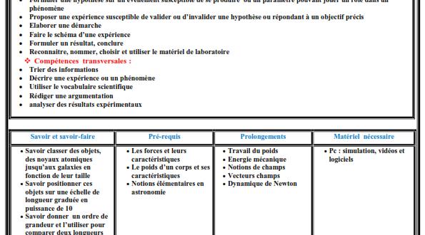 Fiches Pédagogiques de la physique chimie en Word et PDF , pour Tronc commun scientifique option Français / TCS BIOF