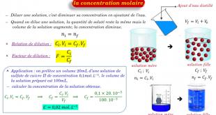 Révision générale en chimie 1BAC