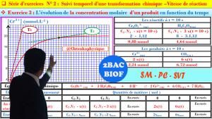 ♣ 2 BAC BIOF - SM , PC , SVT - Série d'exercices N° 2 : Suivi temporel d'une transformation chimique –Vitesse de réaction , Pr JENKAL RACHID ,