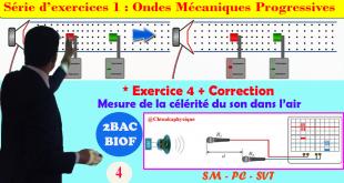 Exercice 4 : Mesure de la célérité du son dans l'air