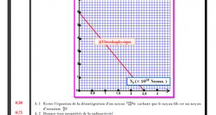 Devoir surveillé N° 3 semestre 1 , 2BAC BIOF -SM et PC, 2020-2021 , Pr JENKAL RACHID,
