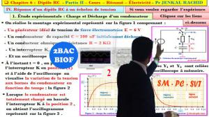 2BAC BIOF - SM, PC et SVT : Dipôle RC - Électricité : Cours, Résumé - Partie 2 - Pr JENKAL RACHID - physique , CHTOUKAPHYSIQUE
