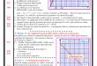 Devoir Surveillé N° 1 semestre 2, 2BAC BIOF - PC et SM , 2020-2021 , Pr JENKAL RACHID