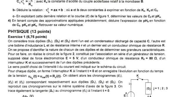République tunisienne , Examen du baccalauréat , session principale 2021 , épreuve sciences physiques , section mathématiques ( www.chtoukaphysique.com)