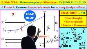 2BACBIOF-SM : Mvt d'une particule chargée dans un champ électrique uniforme (Cours complet + Exercice globale)-Pr JENKALRACHID