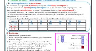 ♠ Chapitre 5 : équilibre d'un solide soumis à deux forces : Cours , Activités , Exercices d'application , TCS BIOF, Pr JENKAL RACHID