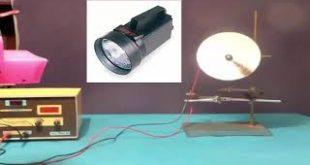 stroboscope , disque