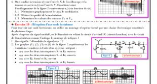 Série d'exercices 11 : Modulation et Démodulation d'Amplitude : 2BAC BIOF - SM , PC , Pr JENKAL RACHID