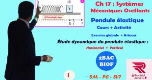 étude dynamique du pendule élastique horizontal , Pr JENKAL RACHID