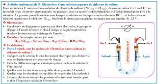 Chapitre 8 : Transformations forcées , électrolyse : Cours , Activités , Exercices d'application , 2BAC BIOF , Pr JENKAL RACHID,