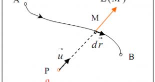 électrostatique - SMP , SMC : Exercice 1 , Circulation d'un champ vectoriel ( Rappels mathématiques)