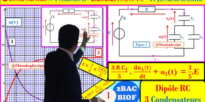 Exercice 1 : Dipôle RC - Circuit comporte trois condensateurs ,