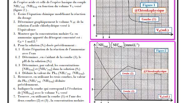 Série d'exercices N° 5 : Transformations associées à des réactions acido-basiques dans une solution aqueuse - Dosage , 2BAC BIOF , SM , PC et SVT - Pr JENKAL RACHID