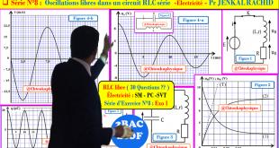 2BAC BIOF - électricité - Série 8 : RLC libre - Exercice globale ( 30 Questions ) avec Correction- Prof JENKAL RACHID